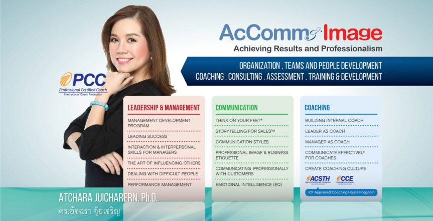 AcComm and Image International